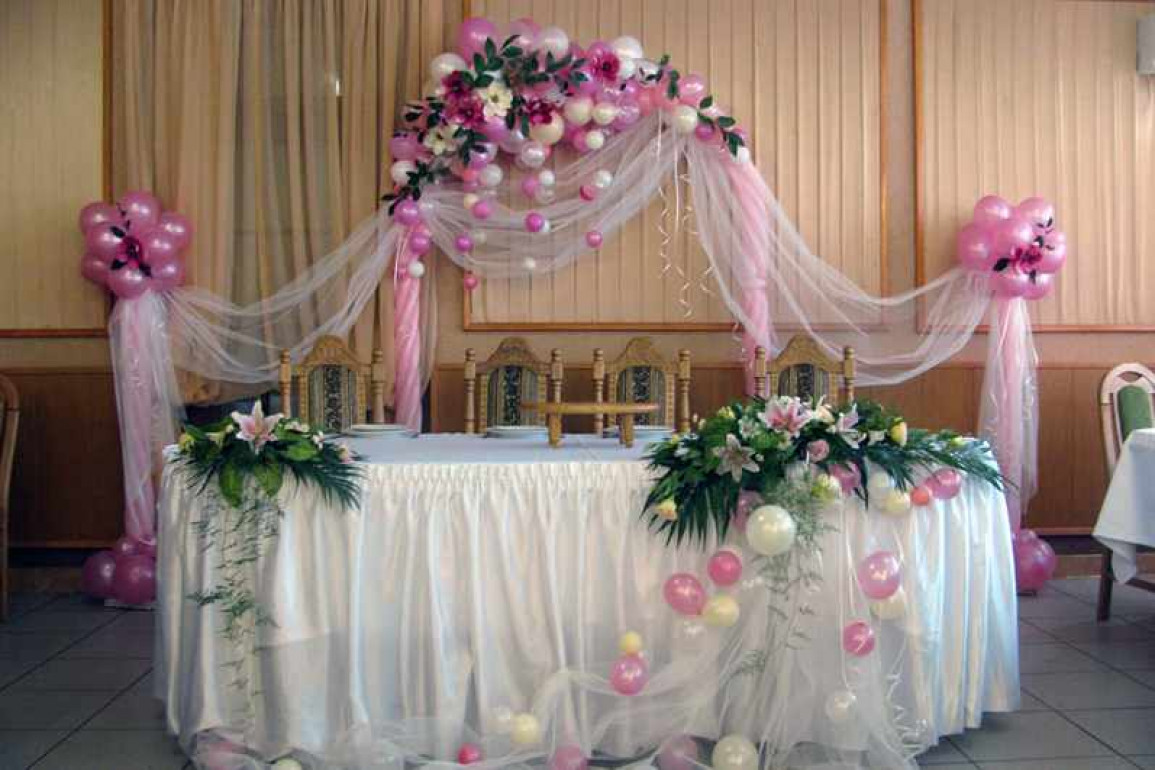 Украшения зала на свадьбу шарами фото своими руками