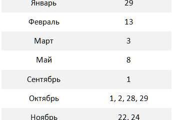 s-data2