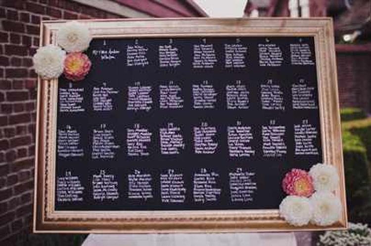 образец список гостей на свадьбу для тамады
