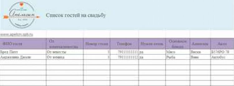 Как правильно составить список гостей на свадьбу для тамады